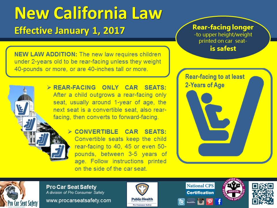 Health Education Resources - Pro Car Seat Safety