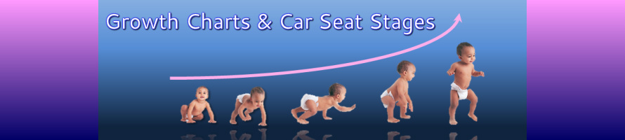 Baby Growth Charts Best Practices Car Seat Stages